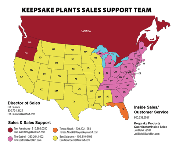 Aris Keepsake Plants Sales Support